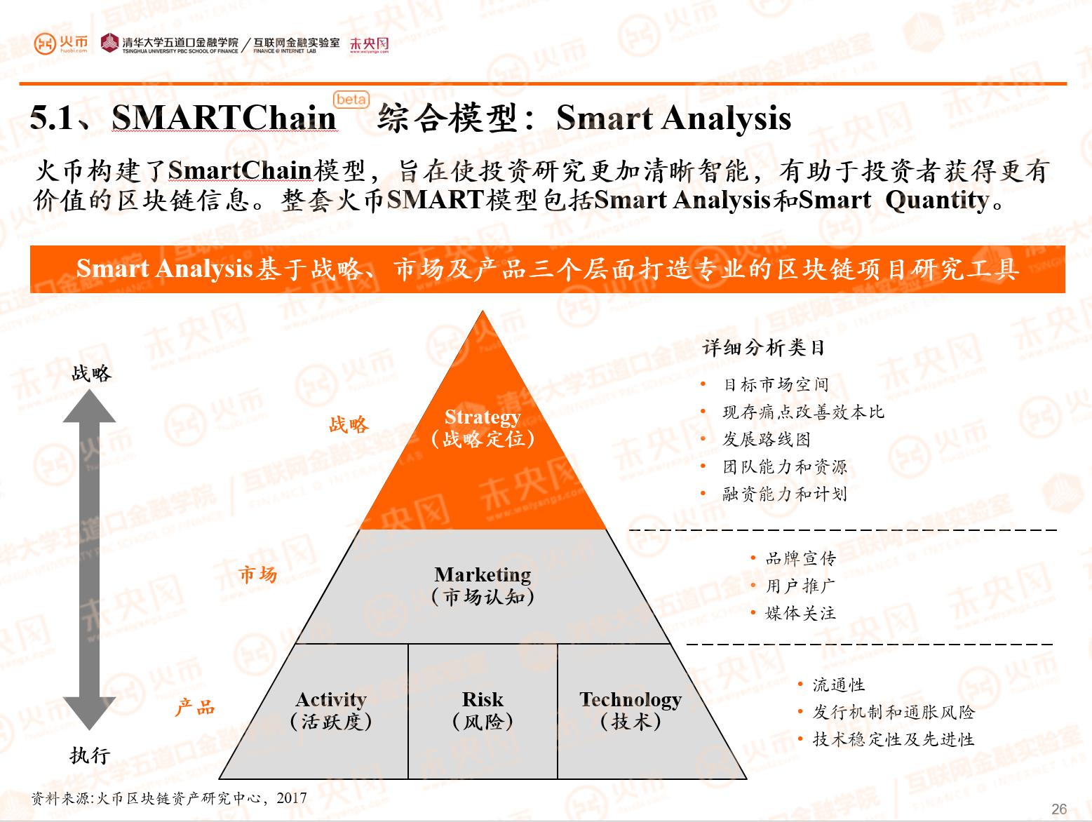 全球首个区块链资产评估模型发布