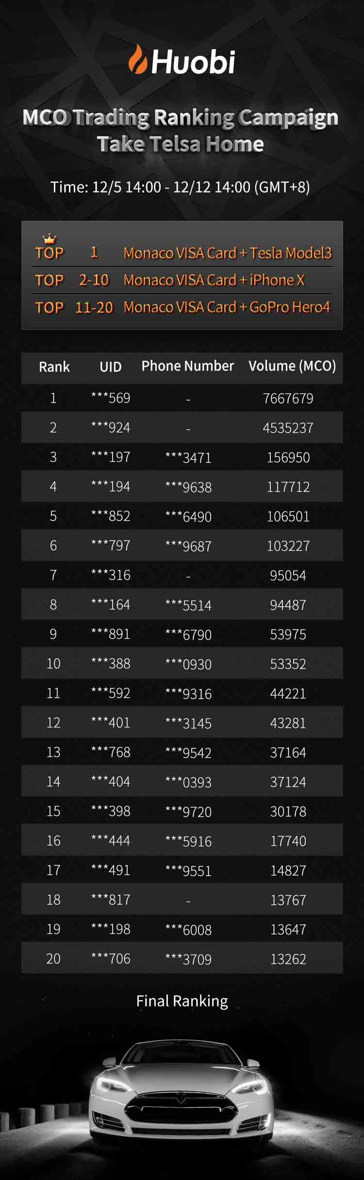 MCO交易排位赛长图-英文版-Final-Ranking.jpg
